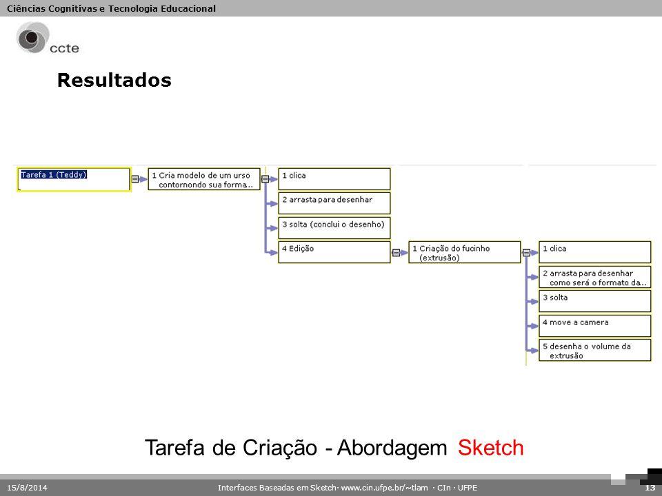 Ciências Cognitivas e Tecnologia Educacional 15/8/201413 Resultados Tarefa de Criação - Abordagem Sketch Interfaces Baseadas em Sketch· www.cin.ufpe.b