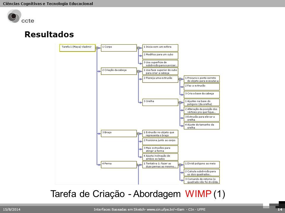 Ciências Cognitivas e Tecnologia Educacional 15/8/201414 Resultados Tarefa de Criação - Abordagem WIMP (1) Interfaces Baseadas em Sketch· www.cin.ufpe
