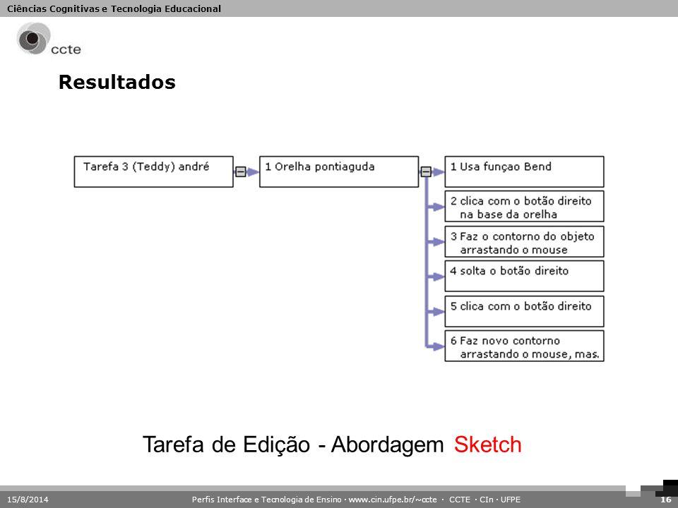 Ciências Cognitivas e Tecnologia Educacional 15/8/2014Perfis Interface e Tecnologia de Ensino · www.cin.ufpe.br/~ccte · CCTE · CIn · UFPE16 Resultados