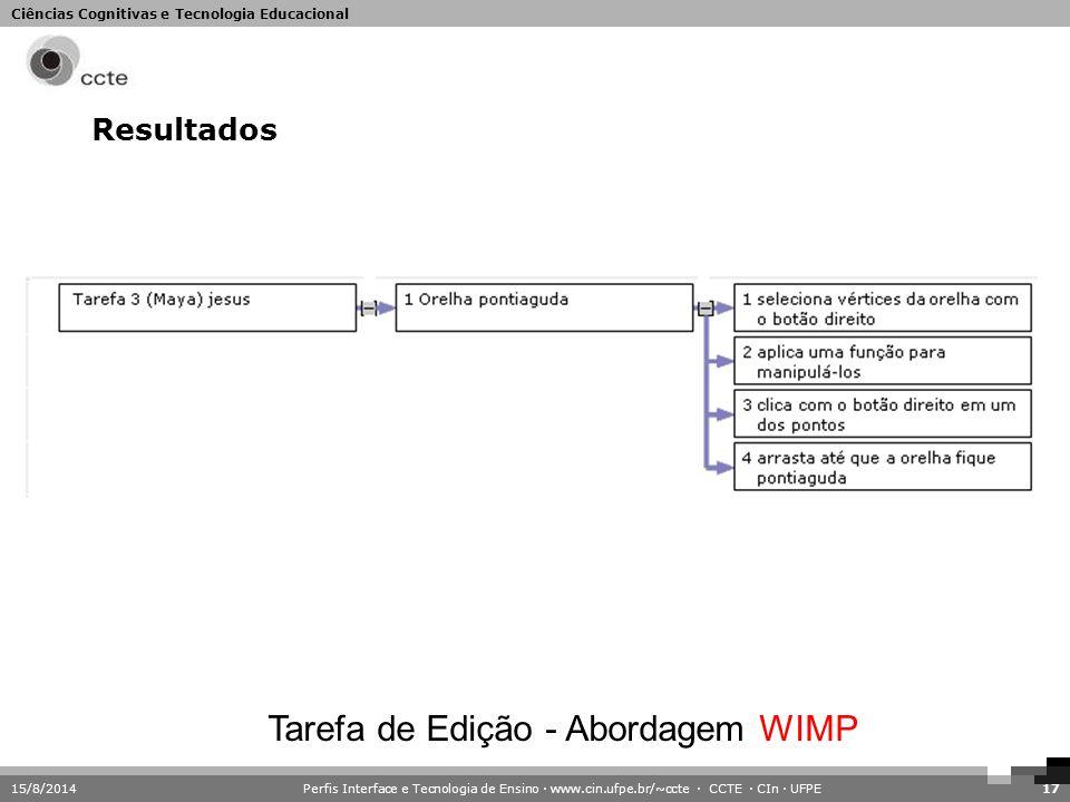 Ciências Cognitivas e Tecnologia Educacional 15/8/2014Perfis Interface e Tecnologia de Ensino · www.cin.ufpe.br/~ccte · CCTE · CIn · UFPE17 Resultados