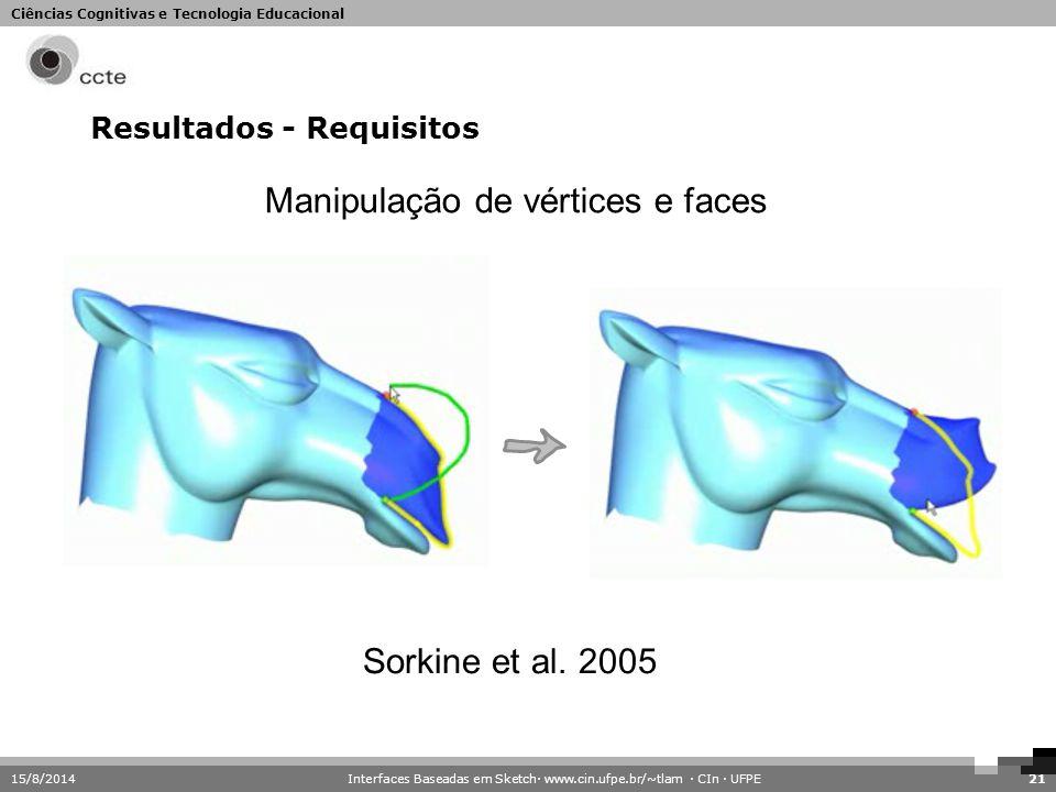 Ciências Cognitivas e Tecnologia Educacional 15/8/201421 Resultados - Requisitos Sorkine et al. 2005 Manipulação de vértices e faces Interfaces Basead