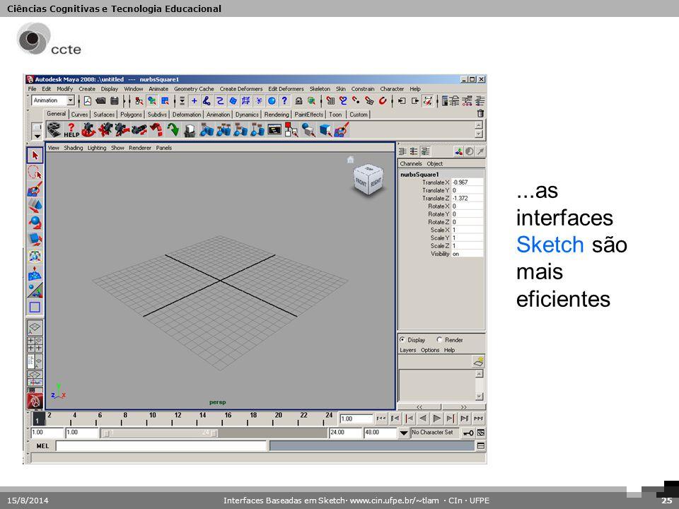 Ciências Cognitivas e Tecnologia Educacional 15/8/201425 Conclusões...as interfaces Sketch são mais eficientes Interfaces Baseadas em Sketch· www.cin.
