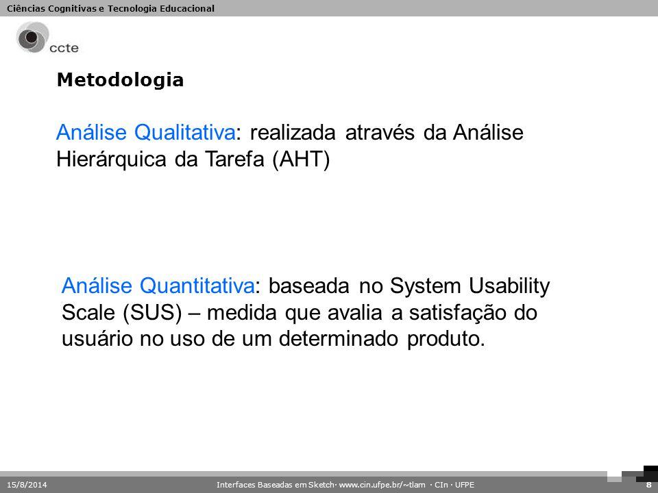 Ciências Cognitivas e Tecnologia Educacional Metodologia 15/8/20148 Análise Qualitativa: realizada através da Análise Hierárquica da Tarefa (AHT) Anál