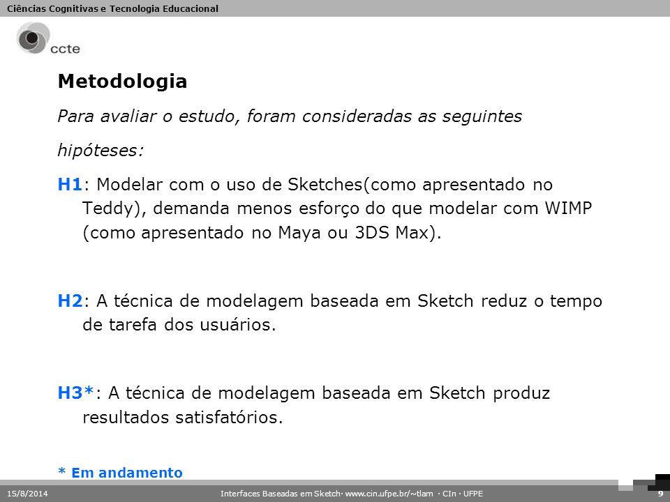 Ciências Cognitivas e Tecnologia Educacional 15/8/20149 Metodologia Para avaliar o estudo, foram consideradas as seguintes hipóteses: H1: Modelar com