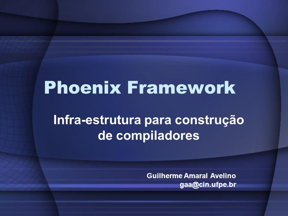 Exemplo Prático 1.www.cin.ufpe.br/~gaa/phoenix/exemplowww.cin.ufpe.br/~gaa/phoenix/exemplo 2.Abrir Visual Studio e criar um projeto vazio 3.Adicionar ao projeto os arquivos frontend.cs e compiler.cs 4.Adicionar referência as bibliotecas phoenix 1.Phxd.dll 2.architecture-x86d.dll 3.runtime-vccrt-win32-x86d.dll 5.Habilitar unsafe code nas propriedades do projeto