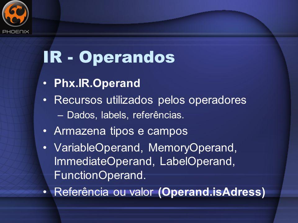 IR - Operandos Phx.IR.Operand Recursos utilizados pelos operadores –Dados, labels, referências.