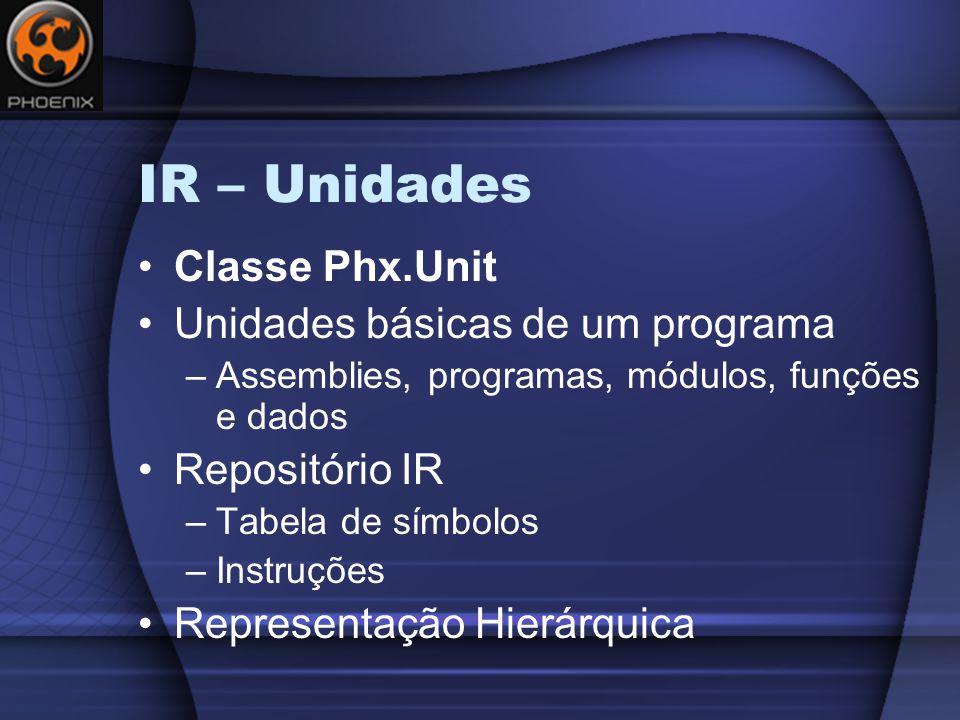 IR – Unidades Classe Phx.Unit Unidades básicas de um programa –Assemblies, programas, módulos, funções e dados Repositório IR –Tabela de símbolos –Instruções Representação Hierárquica
