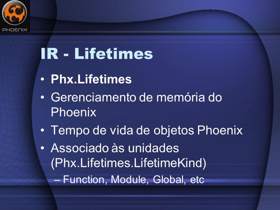 IR - Lifetimes Phx.Lifetimes Gerenciamento de memória do Phoenix Tempo de vida de objetos Phoenix Associado às unidades (Phx.Lifetimes.LifetimeKind) –Function, Module, Global, etc