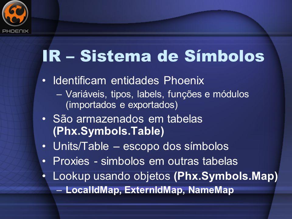 IR – Sistema de Símbolos Identificam entidades Phoenix –Variáveis, tipos, labels, funções e módulos (importados e exportados) São armazenados em tabelas (Phx.Symbols.Table) Units/Table – escopo dos símbolos Proxies - simbolos em outras tabelas Lookup usando objetos (Phx.Symbols.Map) –LocalIdMap, ExternIdMap, NameMap