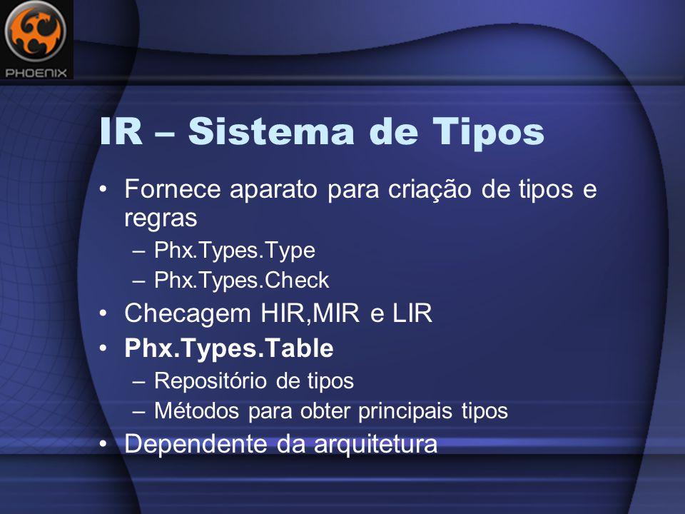 IR – Sistema de Tipos Fornece aparato para criação de tipos e regras –Phx.Types.Type –Phx.Types.Check Checagem HIR,MIR e LIR Phx.Types.Table –Repositório de tipos –Métodos para obter principais tipos Dependente da arquitetura