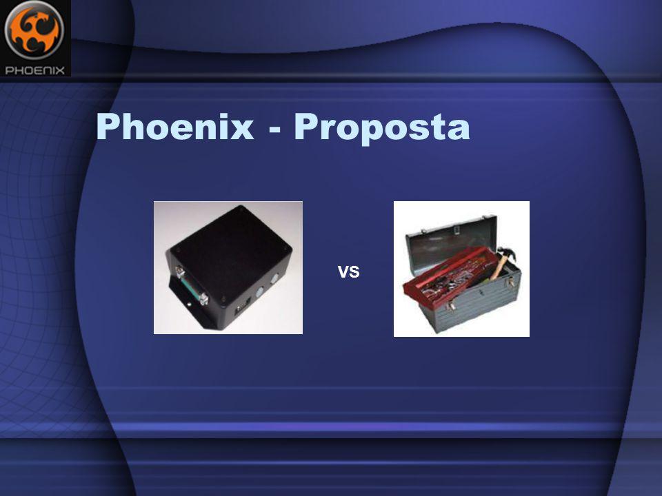 Phases Divisão em fases específicas –Alocação de registradores, Otimizações, etc Opera sobre Unidades (FunctionUnit) Infraestrutura de fases Phoenix: –Phx.Phases.Phase –Phx.Phases.PhaseConfiguration –Phx.Phases.PrePhaseEvent e Phx.Phases.PostPhaseEvent –Phx.Phases.List