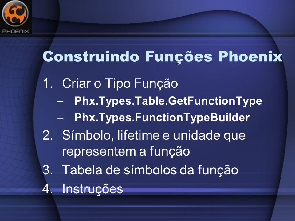 Construindo Funções Phoenix 1.Criar o Tipo Função –Phx.Types.Table.GetFunctionType –Phx.Types.FunctionTypeBuilder 2.Símbolo, lifetime e unidade que representem a função 3.Tabela de símbolos da função 4.Instruções