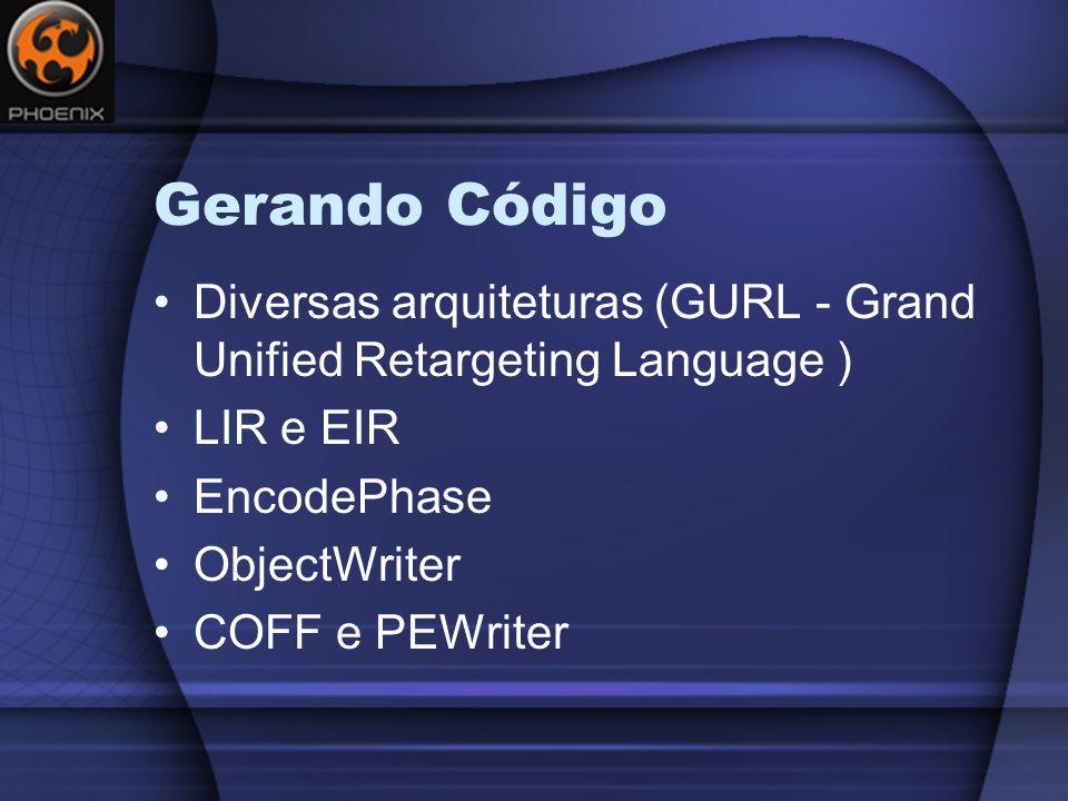 Gerando Código Diversas arquiteturas (GURL - Grand Unified Retargeting Language ) LIR e EIR EncodePhase ObjectWriter COFF e PEWriter