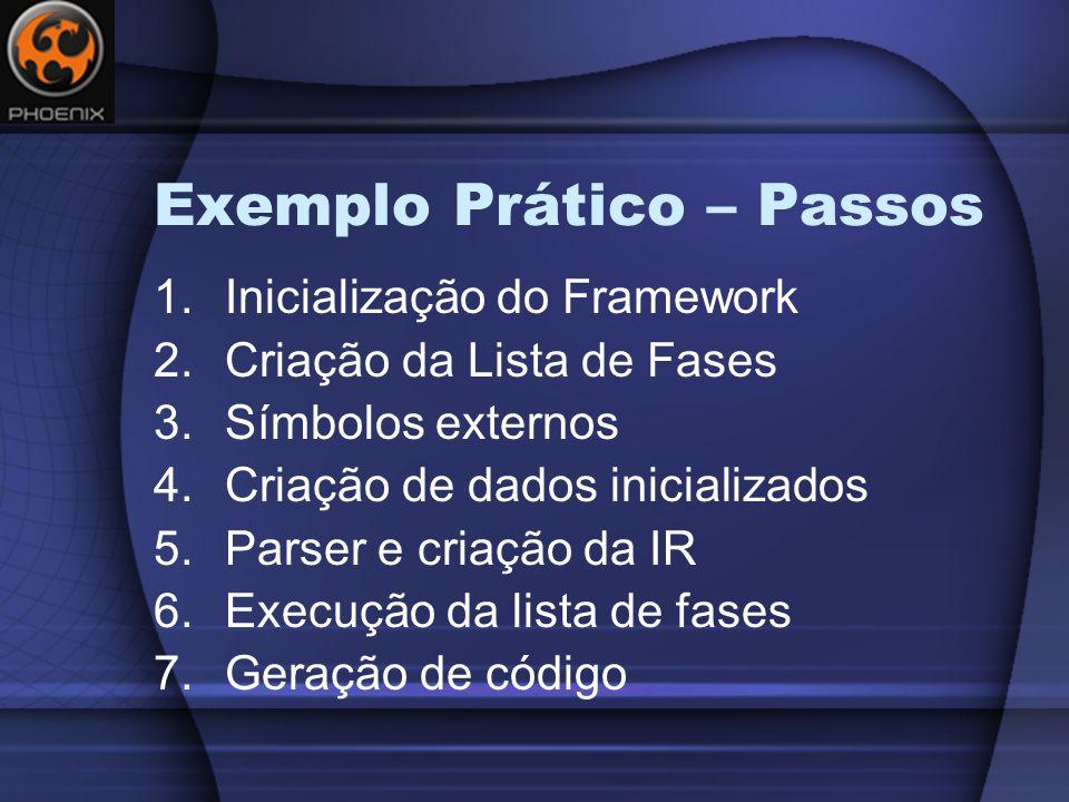 Exemplo Prático – Passos 1.Inicialização do Framework 2.Criação da Lista de Fases 3.Símbolos externos 4.Criação de dados inicializados 5.Parser e criação da IR 6.Execução da lista de fases 7.Geração de código