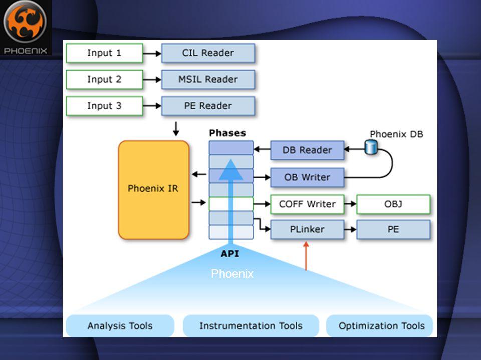 Phoenix - Aplicações Rápida implementação e teste de novas técnicas de compilação Estender o Visual Studio (Add-on), para fazer análise de código –Control Flow Graph e Dynamic Slicing Instrumentação de código –Novas funcionalidades, AOP e profiling Construção de compiladores