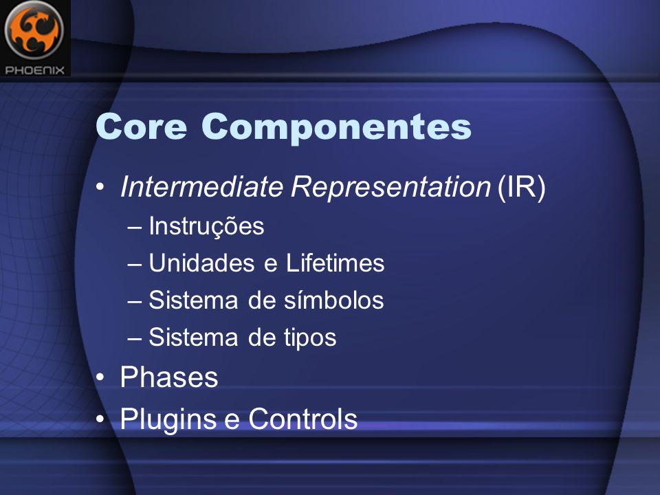Core Componentes Intermediate Representation (IR) –Instruções –Unidades e Lifetimes –Sistema de símbolos –Sistema de tipos Phases Plugins e Controls