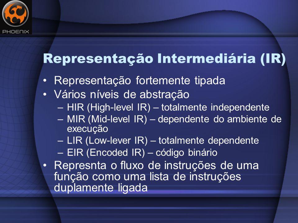 Representação Intermediária (IR) Representação fortemente tipada Vários níveis de abstração –HIR (High-level IR) – totalmente independente –MIR (Mid-level IR) – dependente do ambiente de execução –LIR (Low-lever IR) – totalmente dependente –EIR (Encoded IR) – código binário Represnta o fluxo de instruções de uma função como uma lista de instruções duplamente ligada