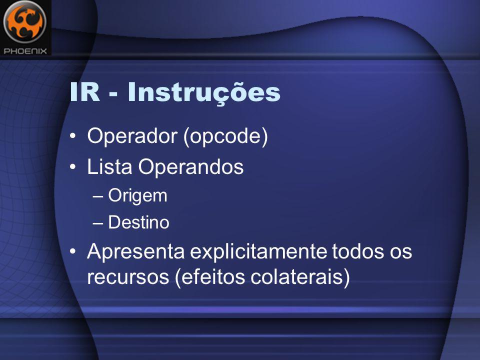 IR - Instruções Operador (opcode) Lista Operandos –Origem –Destino Apresenta explicitamente todos os recursos (efeitos colaterais)