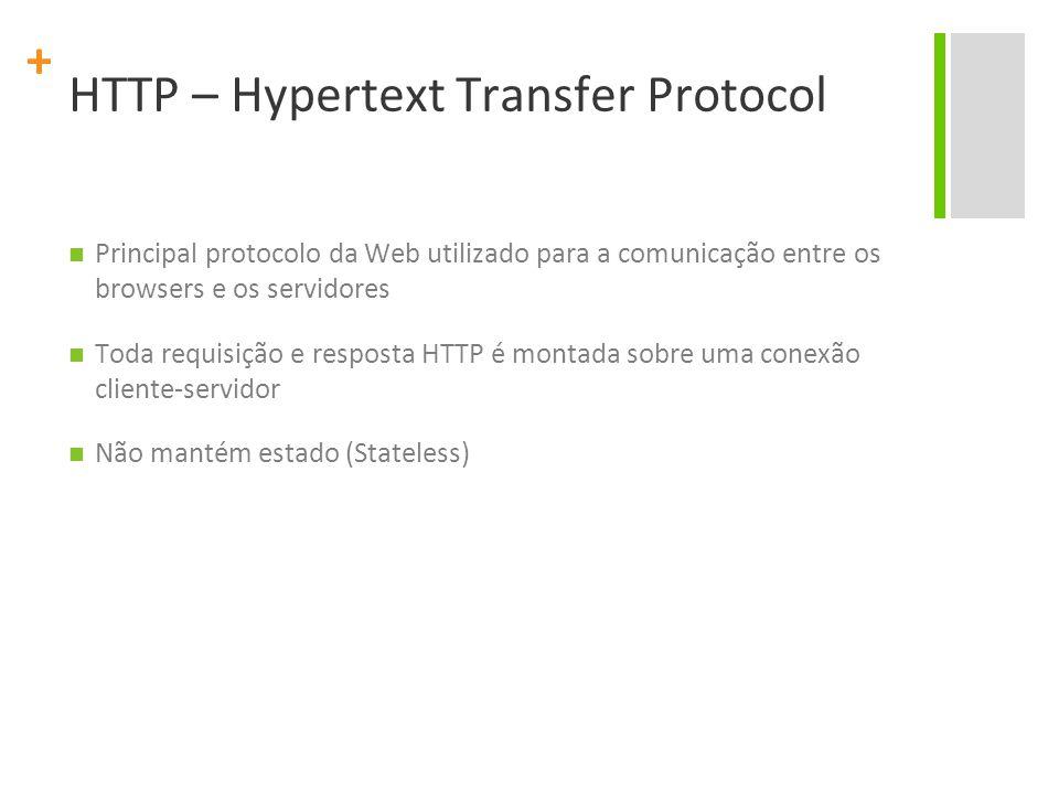 + HTTP – Hypertext Transfer Protocol Principal protocolo da Web utilizado para a comunicação entre os browsers e os servidores Toda requisição e resposta HTTP é montada sobre uma conexão cliente-servidor Não mantém estado (Stateless)