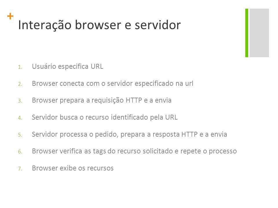 + Interação browser e servidor 1. Usuário especifica URL 2. Browser conecta com o servidor especificado na url 3. Browser prepara a requisição HTTP e