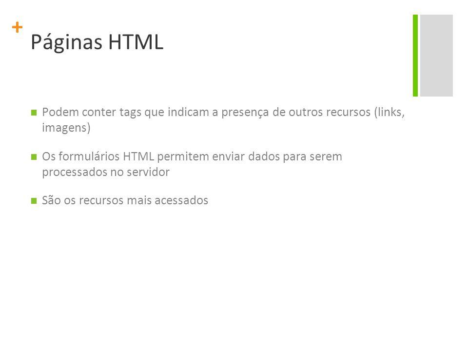 + Páginas HTML Podem conter tags que indicam a presença de outros recursos (links, imagens) Os formulários HTML permitem enviar dados para serem processados no servidor São os recursos mais acessados