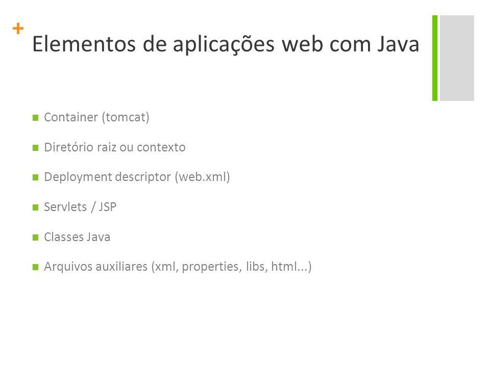 + Elementos de aplicações web com Java Container (tomcat) Diretório raiz ou contexto Deployment descriptor (web.xml) Servlets / JSP Classes Java Arquivos auxiliares (xml, properties, libs, html...)
