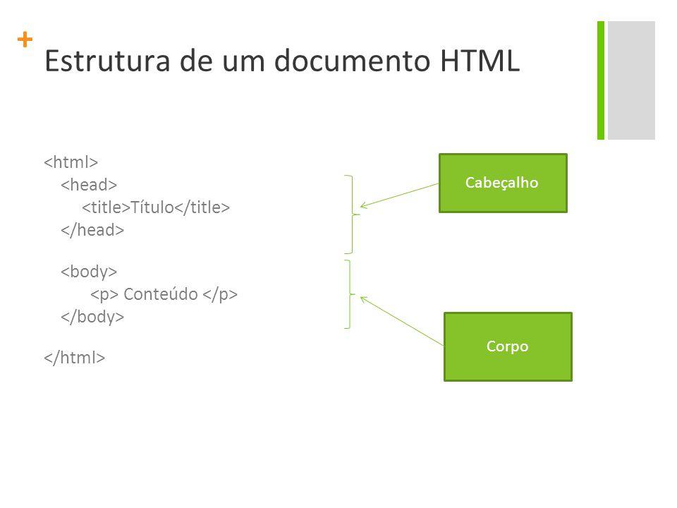 + Estrutura de um documento HTML Título Conteúdo Cabeçalho Corpo