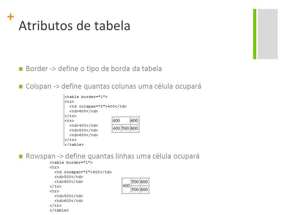 + Atributos de tabela Border -> define o tipo de borda da tabela Colspan -> define quantas colunas uma célula ocupará Rowspan -> define quantas linhas