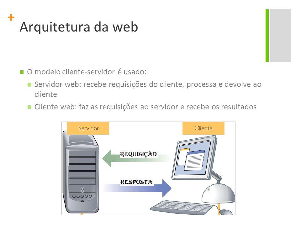 + Arquitetura da web O modelo cliente-servidor é usado: Servidor web: recebe requisições do cliente, processa e devolve ao cliente Cliente web: faz as