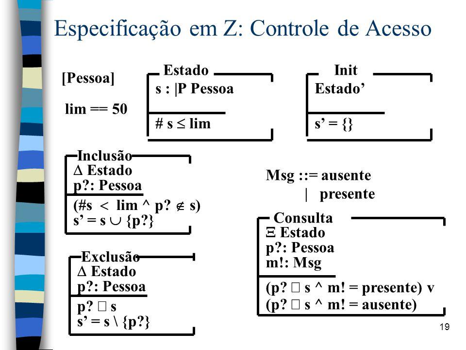 19 Especificação em Z: Controle de Acesso [Pessoa] Exclusão  Estado p?: Pessoa p?  s s' = s \ {p?} lim == 50 Msg ::= ausente | presente Consulta 