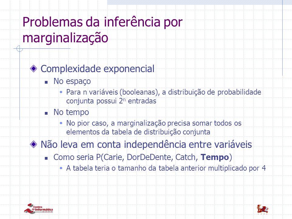 11 Problemas da inferência por marginalização Complexidade exponencial No espaço  Para n variáveis (booleanas), a distribuição de probabilidade conju