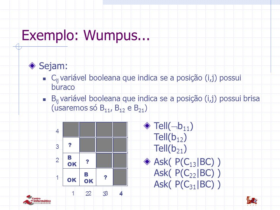 14 Exemplo: Wumpus... Sejam: C ij variável booleana que indica se a posição (i,j) possui buraco B ij variável booleana que indica se a posição (i,j) p