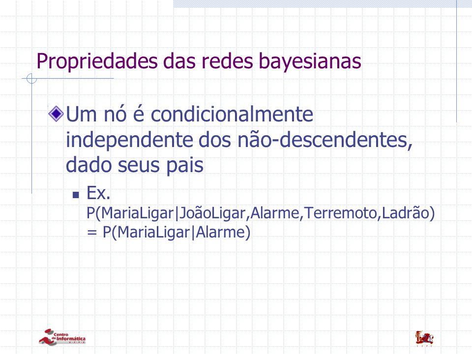 21 Propriedades das redes bayesianas Um nó é condicionalmente independente dos não-descendentes, dado seus pais Ex. P(MariaLigar|JoãoLigar,Alarme,Terr