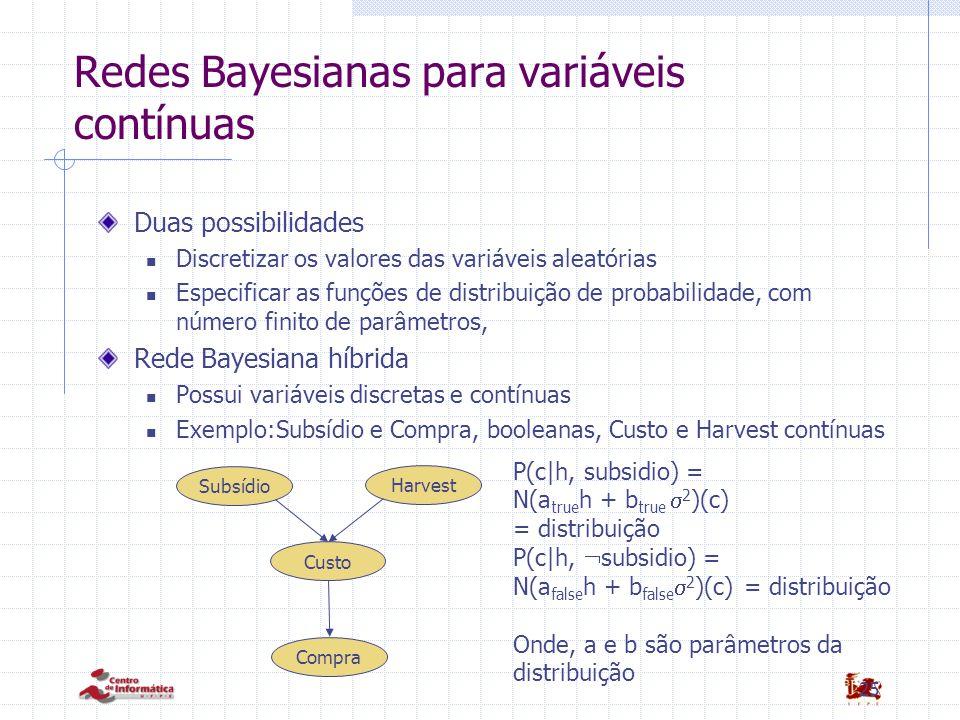25 Redes Bayesianas para variáveis contínuas Duas possibilidades Discretizar os valores das variáveis aleatórias Especificar as funções de distribuiçã