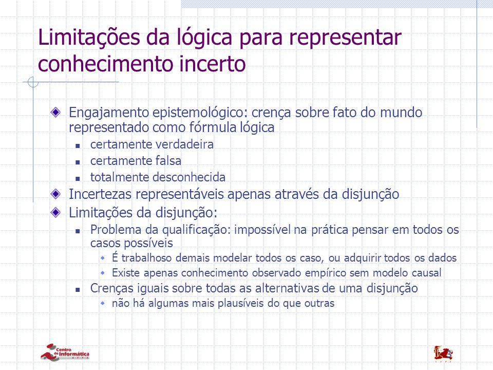 3 Limitações da lógica para representar conhecimento incerto Engajamento epistemológico: crença sobre fato do mundo representado como fórmula lógica c