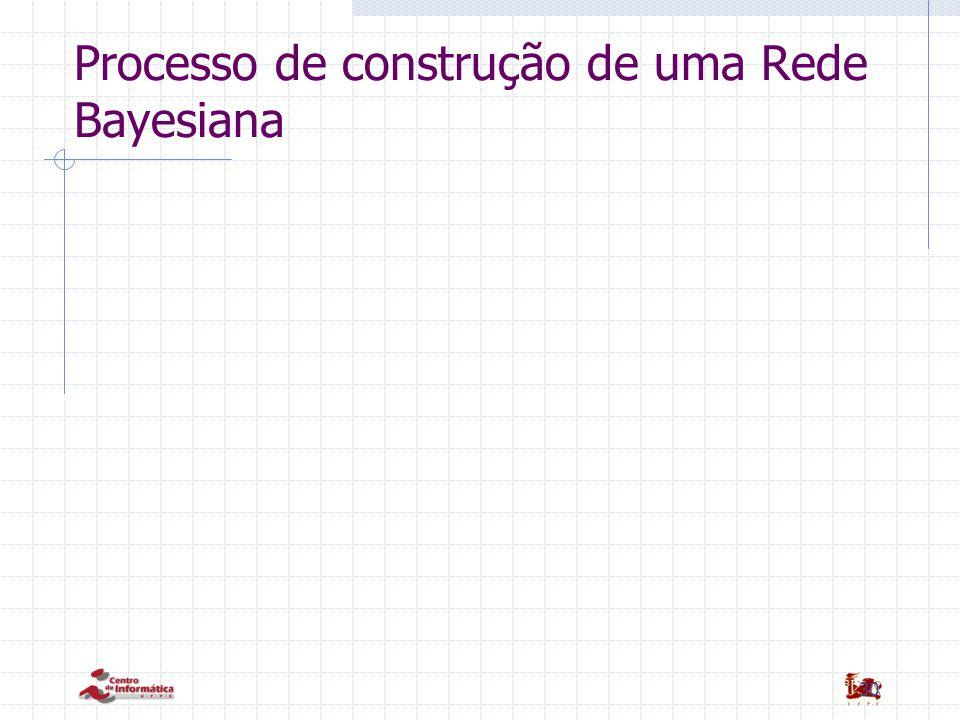 30 Processo de construção de uma Rede Bayesiana
