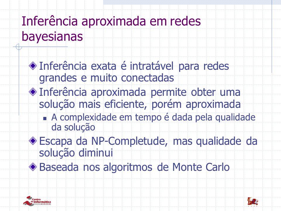31 Inferência aproximada em redes bayesianas Inferência exata é intratável para redes grandes e muito conectadas Inferência aproximada permite obter u