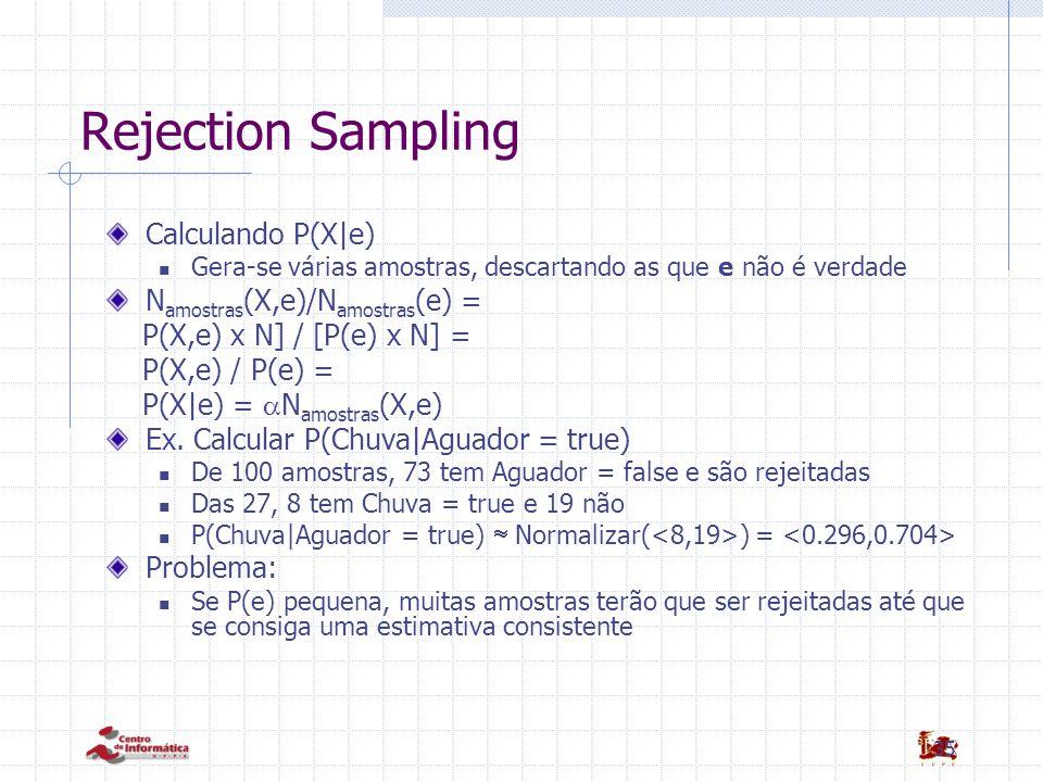 35 Rejection Sampling Calculando P(X|e) Gera-se várias amostras, descartando as que e não é verdade N amostras (X,e)/N amostras (e) = P(X,e) x N] / [P