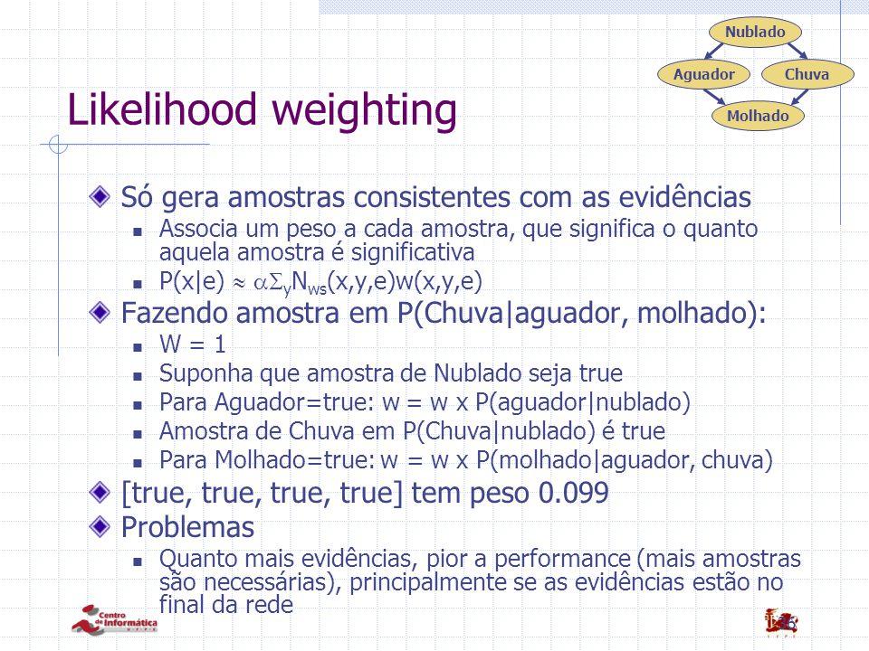 36 Likelihood weighting Só gera amostras consistentes com as evidências Associa um peso a cada amostra, que significa o quanto aquela amostra é signif
