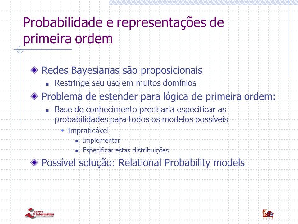 39 Probabilidade e representações de primeira ordem Redes Bayesianas são proposicionais Restringe seu uso em muitos domínios Problema de estender para