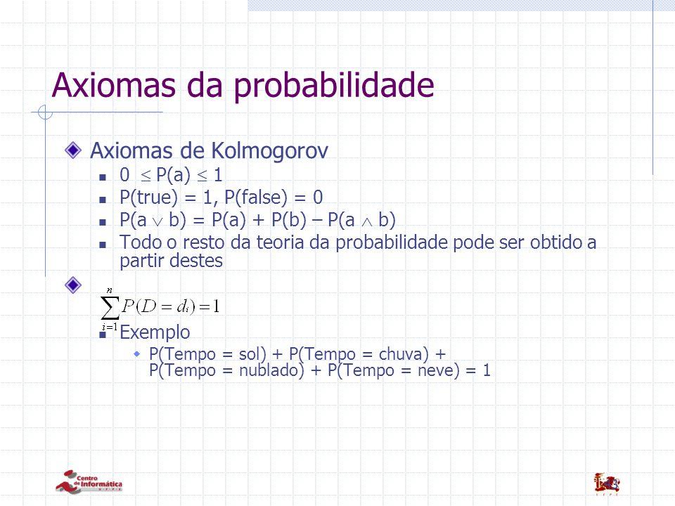 43 Axiomas da probabilidade Axiomas de Kolmogorov 0  P(a)  1 P(true) = 1, P(false) = 0 P(a  b) = P(a) + P(b) – P(a  b) Todo o resto da teoria da
