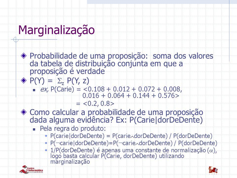 9 Marginalização Probabilidade de uma proposição: soma dos valores da tabela de distribuição conjunta em que a proposição é verdade P(Y) =  z P(Y, z