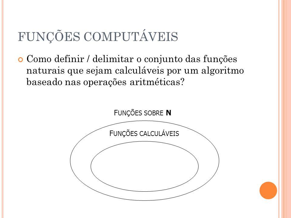 FUNÇÕES COMPUTÁVEIS Como definir / delimitar o conjunto das funções naturais que sejam calculáveis por um algoritmo baseado nas operações aritméticas?