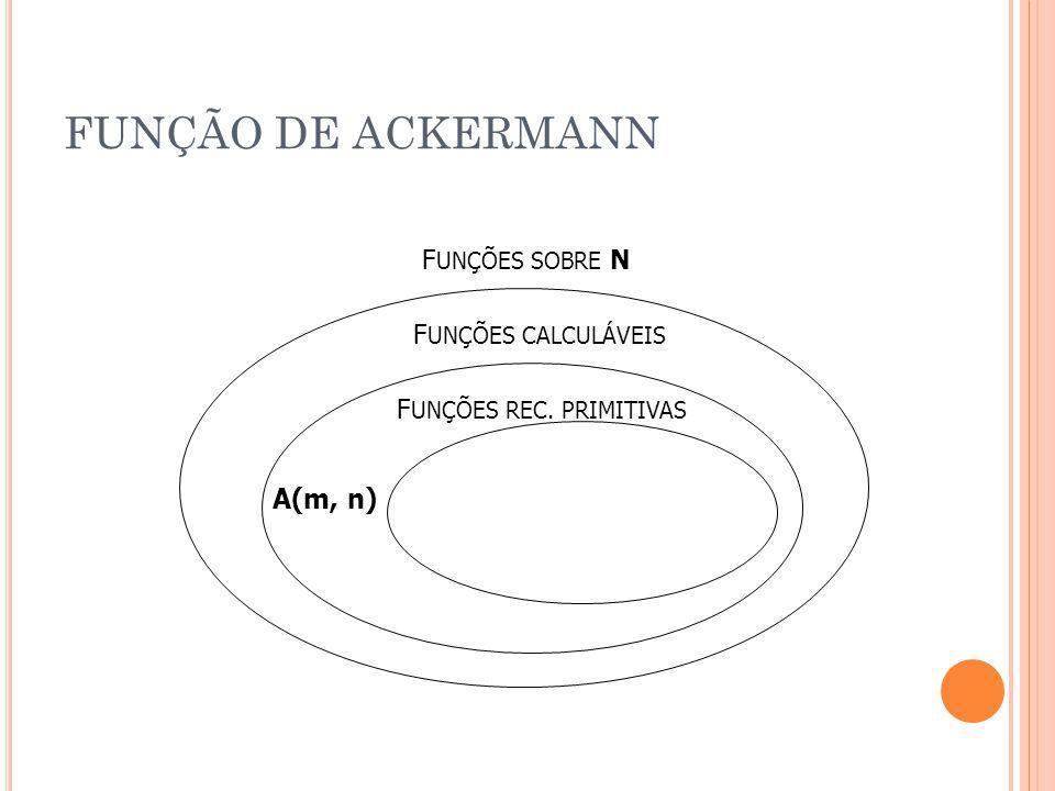 FUNÇÃO DE ACKERMANN F UNÇÕES CALCULÁVEIS F UNÇÕES REC. PRIMITIVAS F UNÇÕES SOBRE N A(m, n)