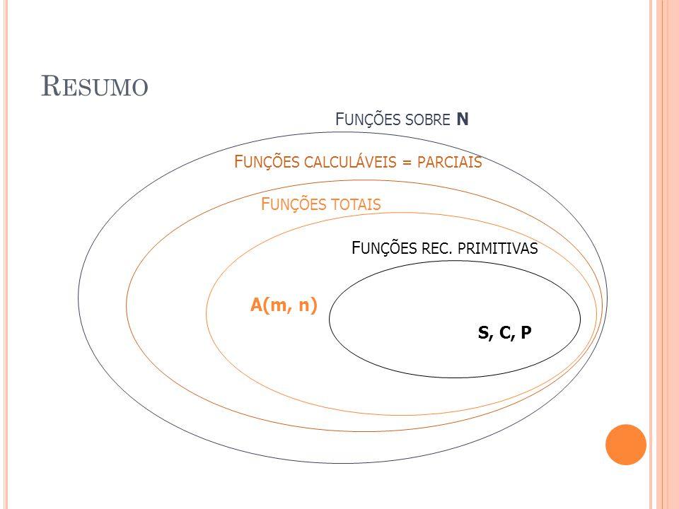 R ESUMO F UNÇÕES CALCULÁVEIS = PARCIAIS F UNÇÕES REC. PRIMITIVAS F UNÇÕES SOBRE N A(m, n) F UNÇÕES TOTAIS S, C, P