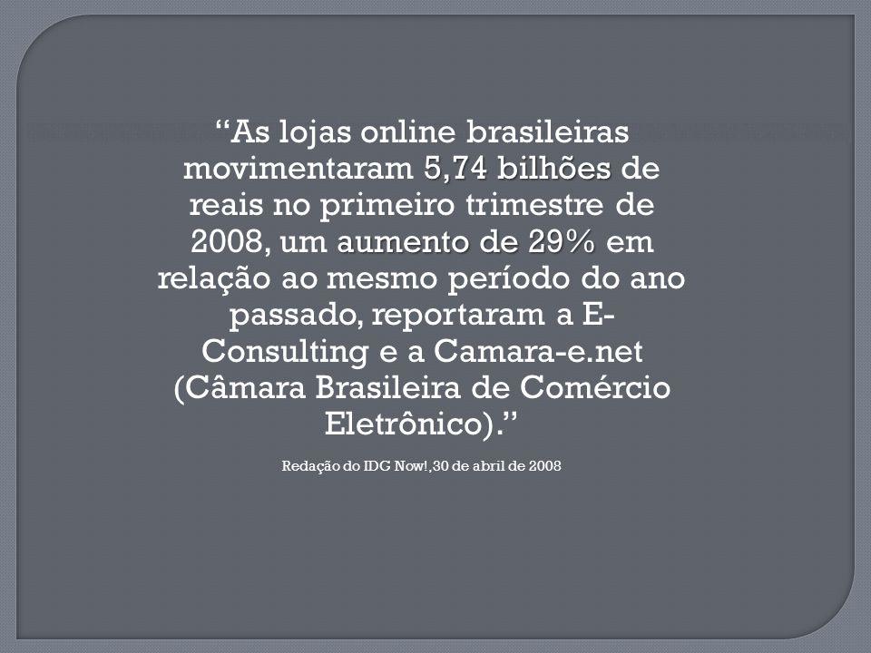 """5,74 bilhões aumento de 29% """"As lojas online brasileiras movimentaram 5,74 bilhões de reais no primeiro trimestre de 2008, um aumento de 29% em relaçã"""