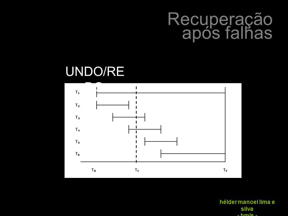 Recuperação após falhas hélder manoel lima e silva - hmls - UNDO/RE DO