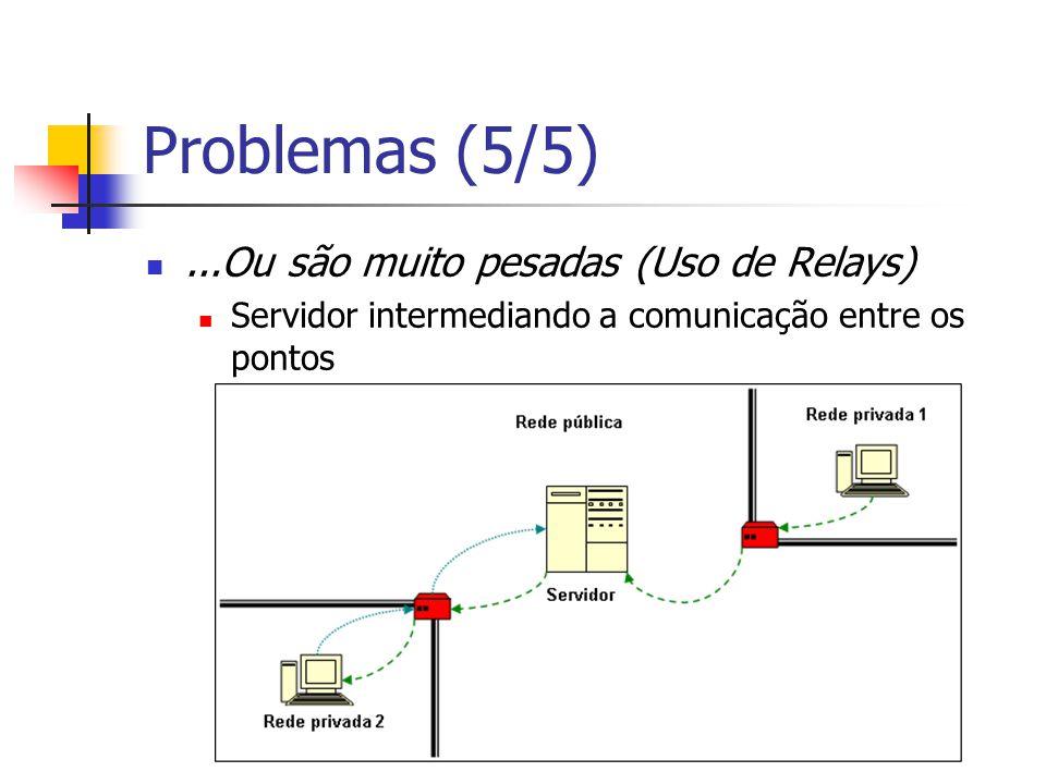 Problemas (5/5)...Ou são muito pesadas (Uso de Relays) Servidor intermediando a comunicação entre os pontos
