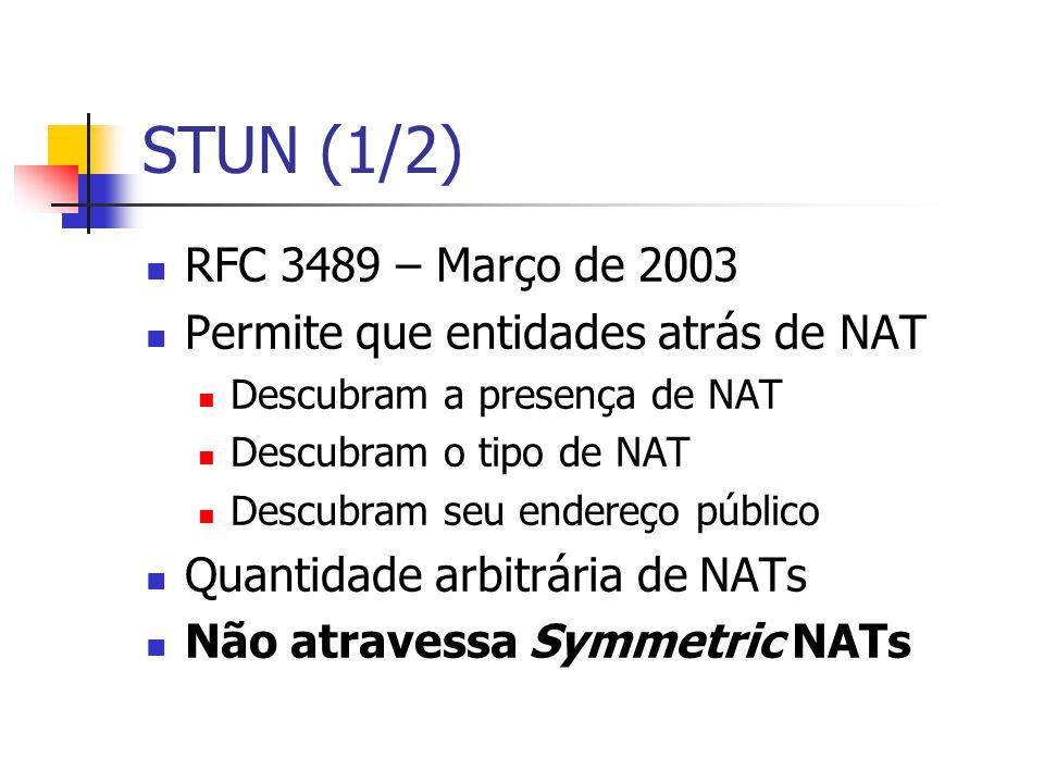 STUN (1/2) RFC 3489 – Março de 2003 Permite que entidades atrás de NAT Descubram a presença de NAT Descubram o tipo de NAT Descubram seu endereço públ