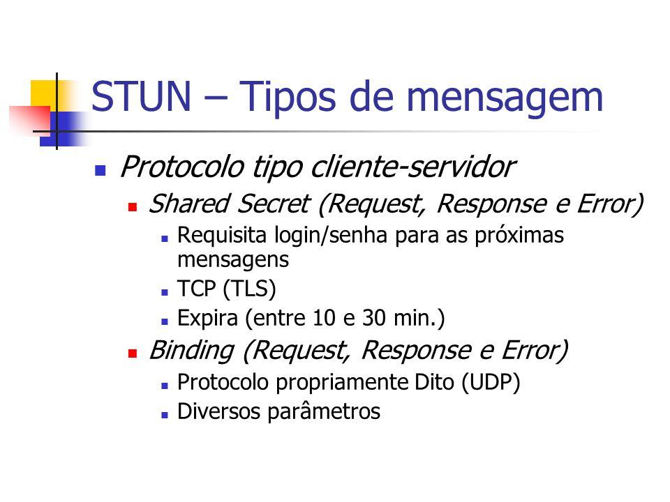 STUN – Tipos de mensagem Protocolo tipo cliente-servidor Shared Secret (Request, Response e Error) Requisita login/senha para as próximas mensagens TC